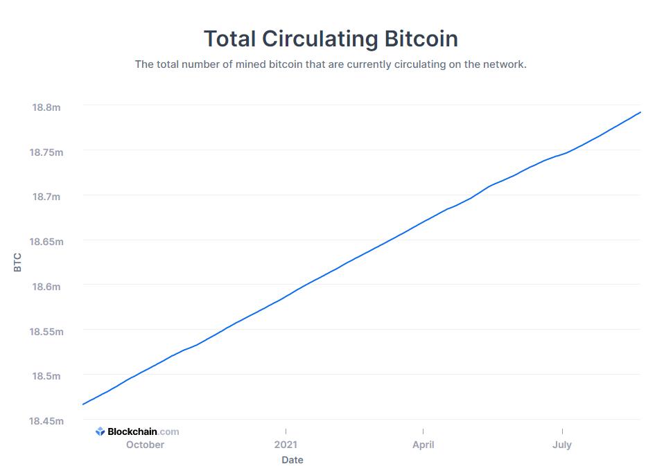 Market cap of crypto